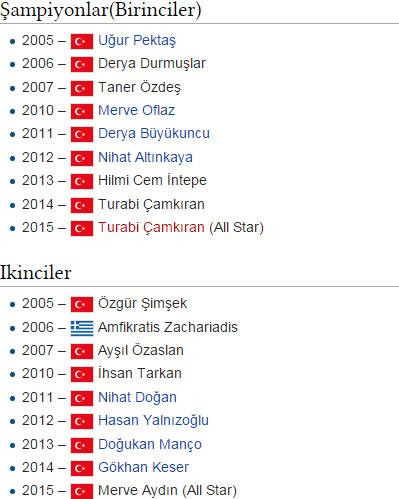 survivor-turkiye-birinciler-ikinciler